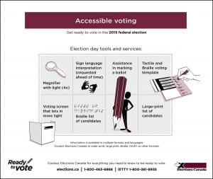 VotingAssistance