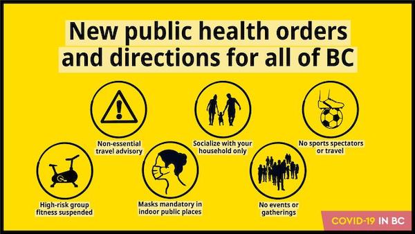 graphic describes new public health orders