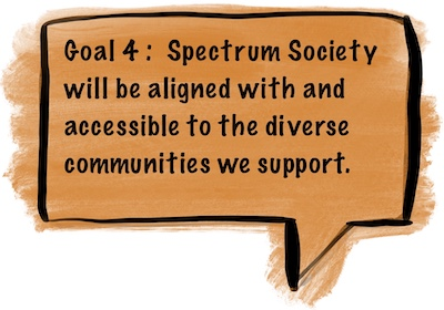 Goal 4 Aligned with accessible to Diverse Communities