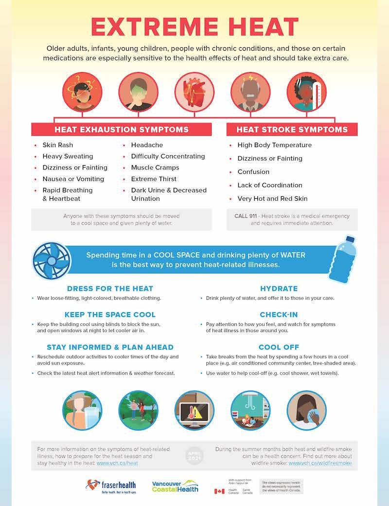 Extreme Heat Warnings - Stay Cool Tips